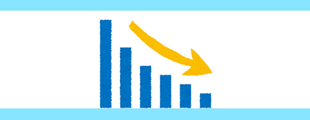 投資型クラウドファンディングの知名度の低さ