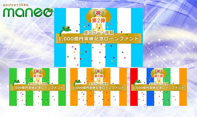 成立ローン1,000億円突破記念ローンファンド