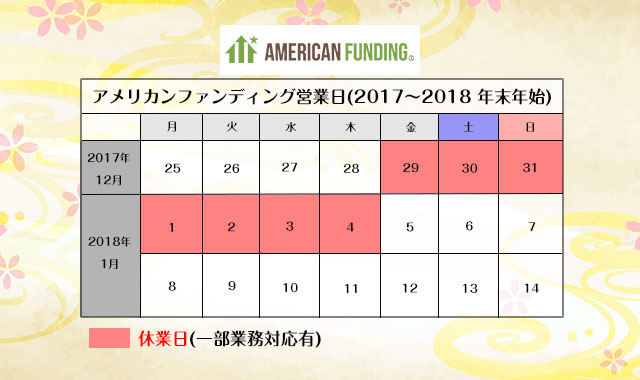 アメリカンファンディング年末年始の営業日